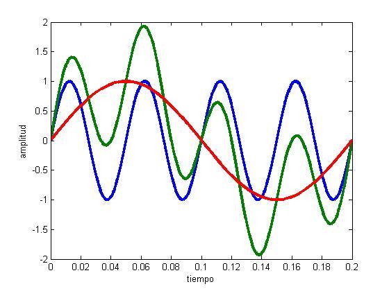 suma de frecuencias.jpg